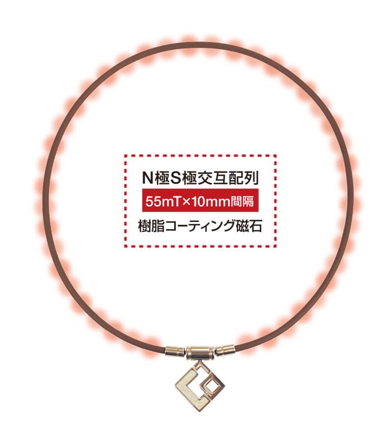 スリム AURA mini BR 磁石配置図