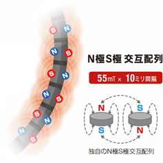 TAO ネックレス FINO 磁石配置図