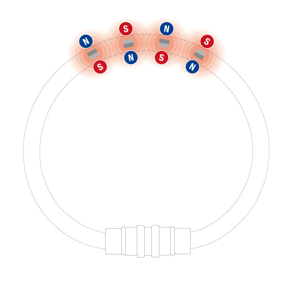 ループクレスト 磁石配置図