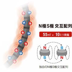 TAO ネックレス RAFFI 磁石配置図