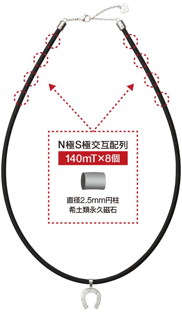 ネックレス petit 磁石配置図