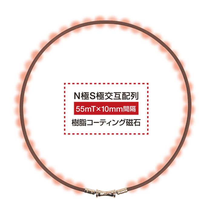 TAO ネックレス スリム RAFFI mini【BR】 磁石配置図