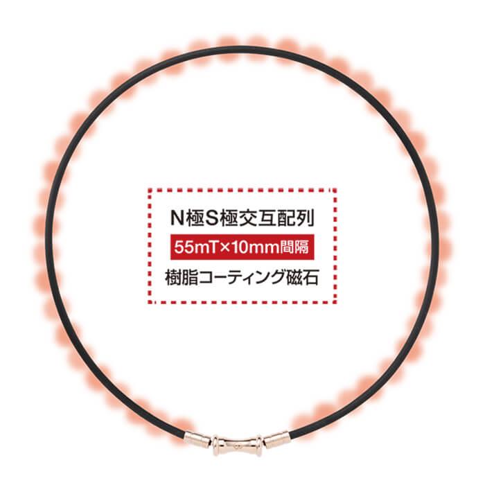 TAO ネックレス スリム RAFFI mini 磁石配置図