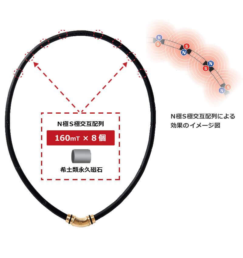コラントッテ ネックレス クレスト R【ex】 磁石配置図