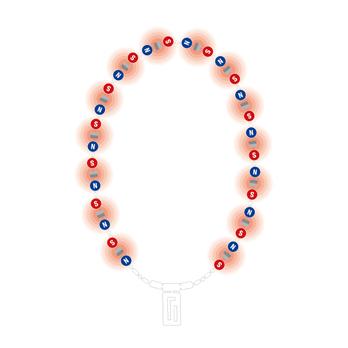 コラントッテ COA ネックレス LECT 磁石配置図