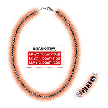 ネックレス LUCE 磁石配置図