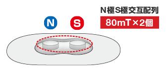 NSパワーパッチ80 磁石配置図