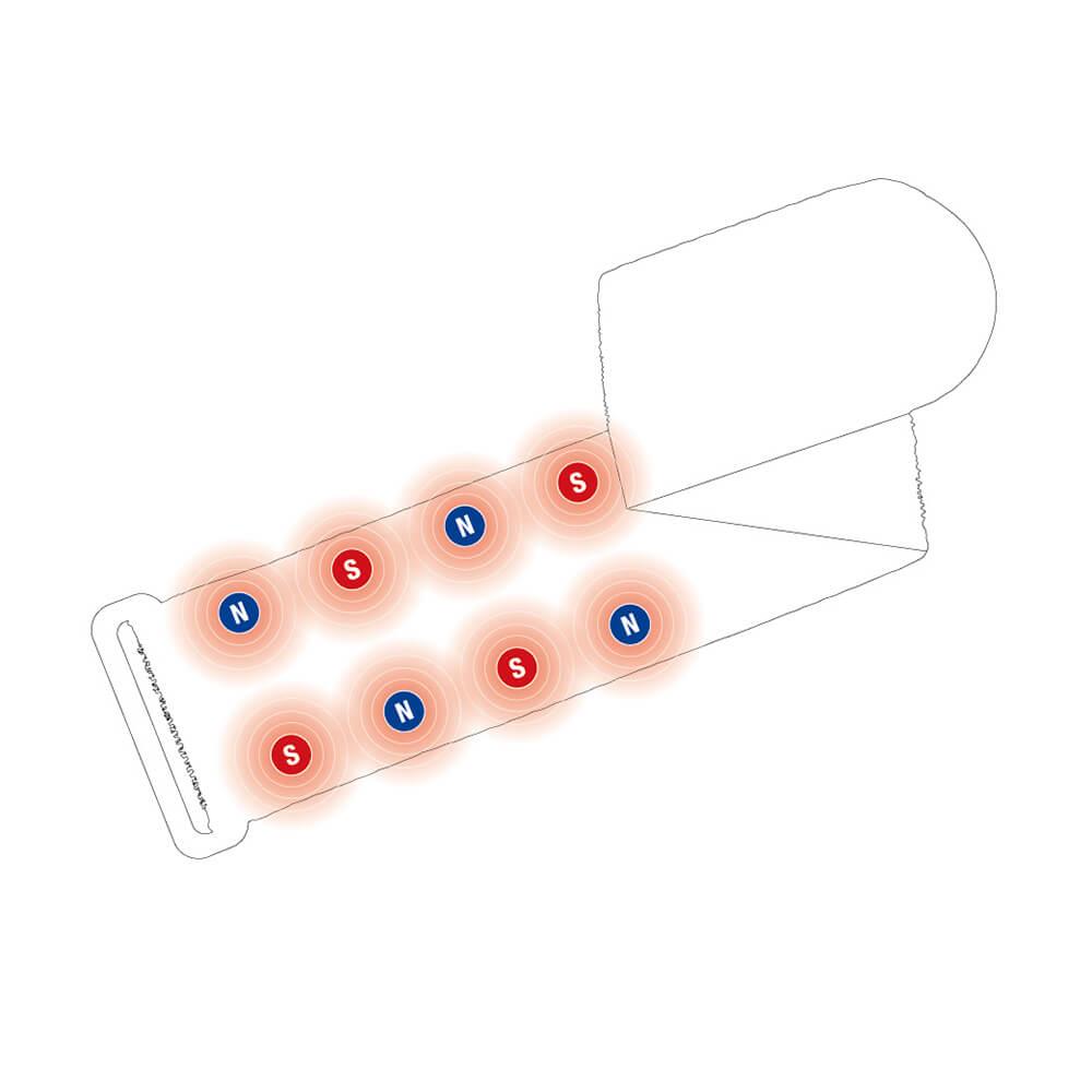 マルチサポーター ひじ 磁石配置図