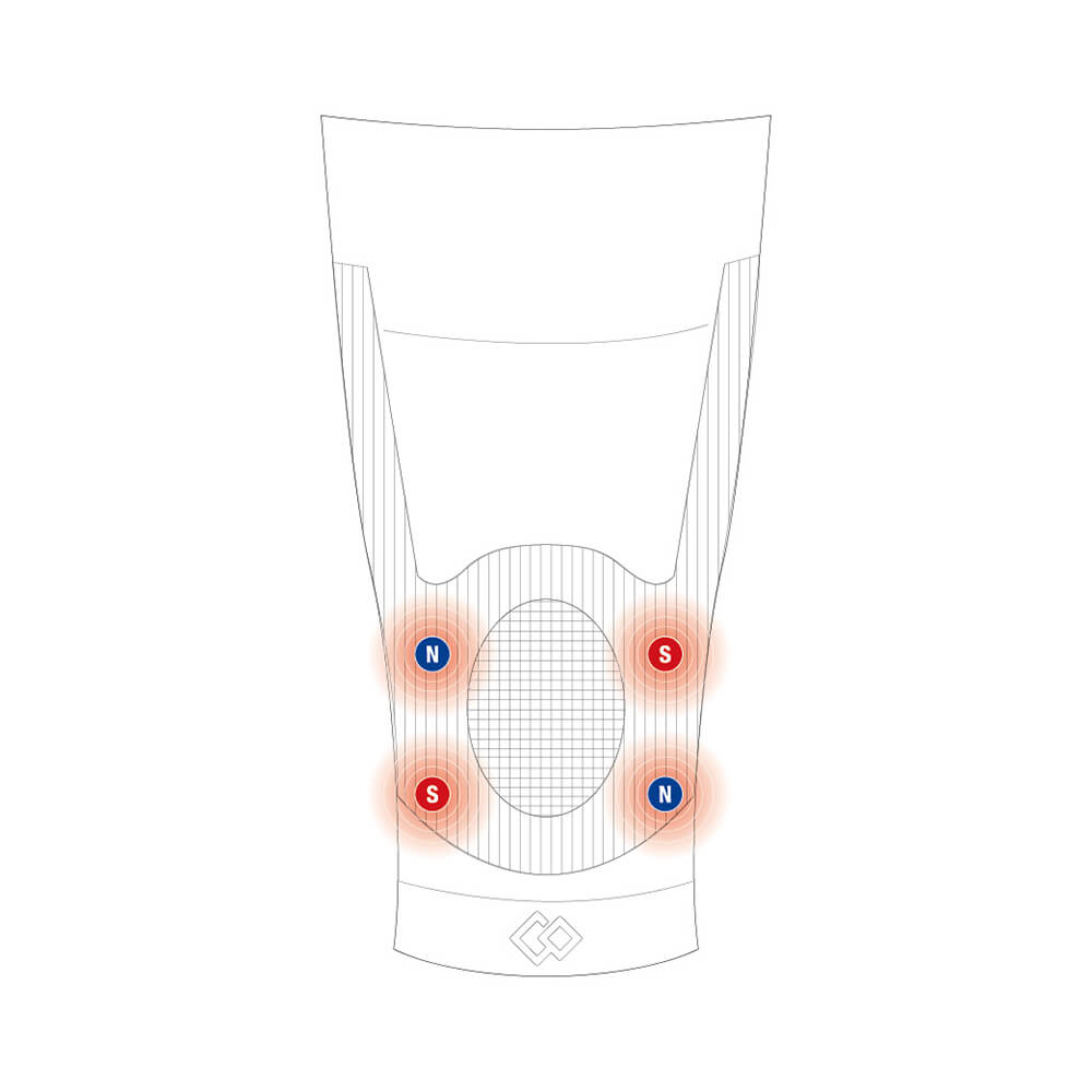 X1 ニーサポーター 磁石配置図