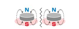 同極配列磁力イメージ図2